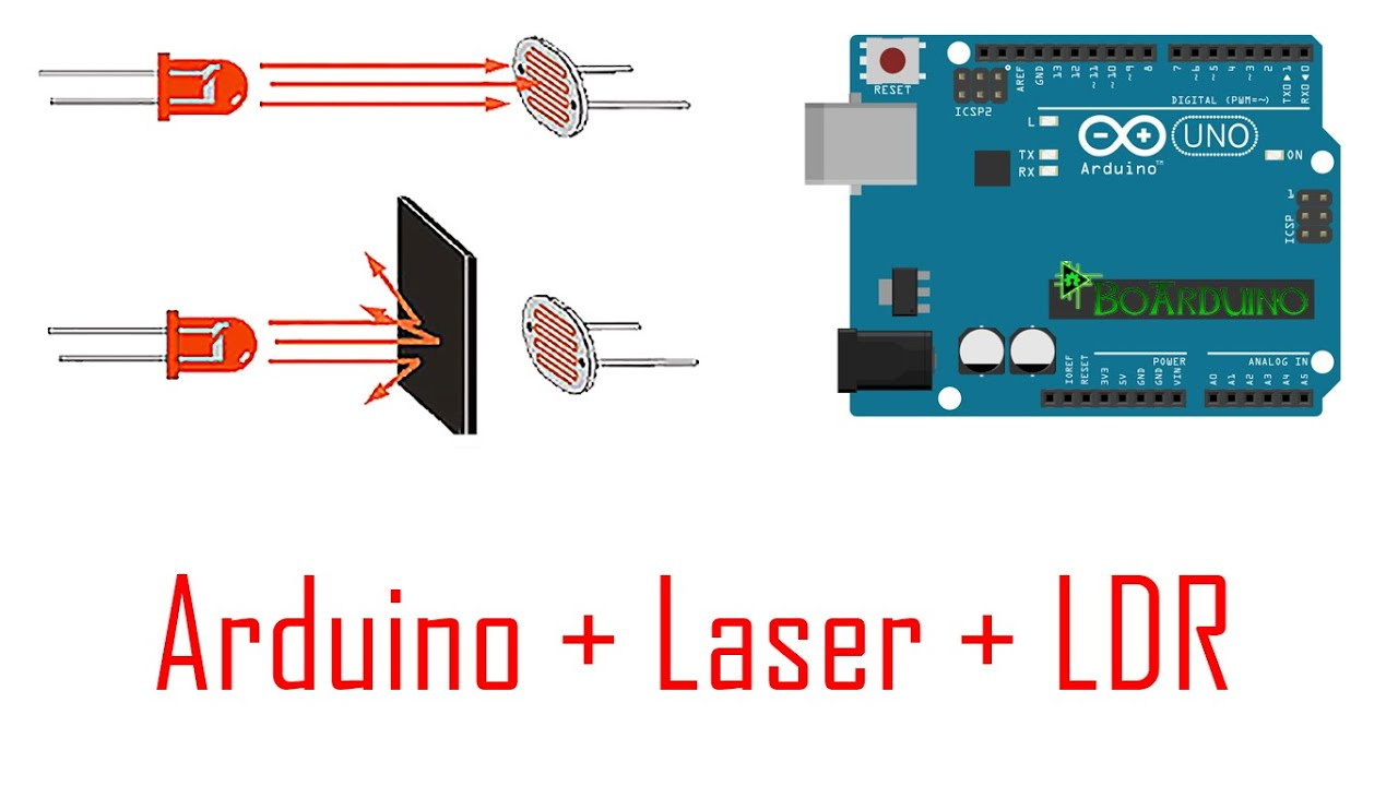 Arduino Laser LDR : Counter Up & Counter Down - YouTube