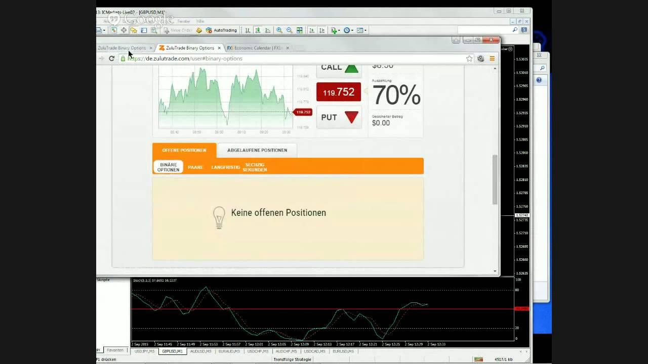 Demo-Trading-Optionen mit binären Optionen
