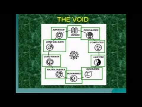 Beginners 1: Introduction to Subtle System in Farsi; Sahaja Yoga