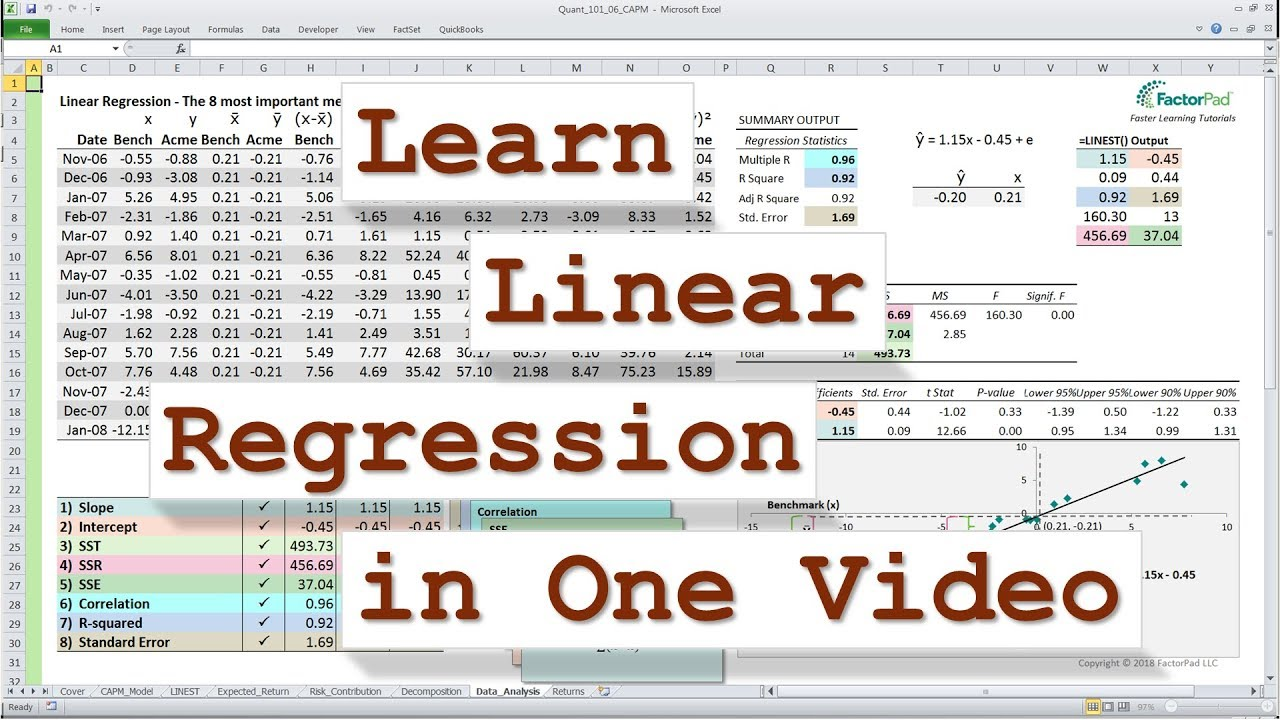 Linear Regression SST, SSR, SSE, R squared and Standard Errors ...