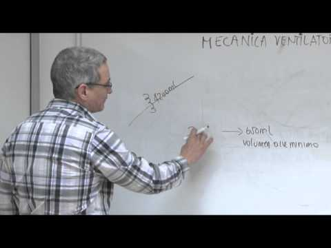 Fisiología III - Mecánica ventilatoria 1