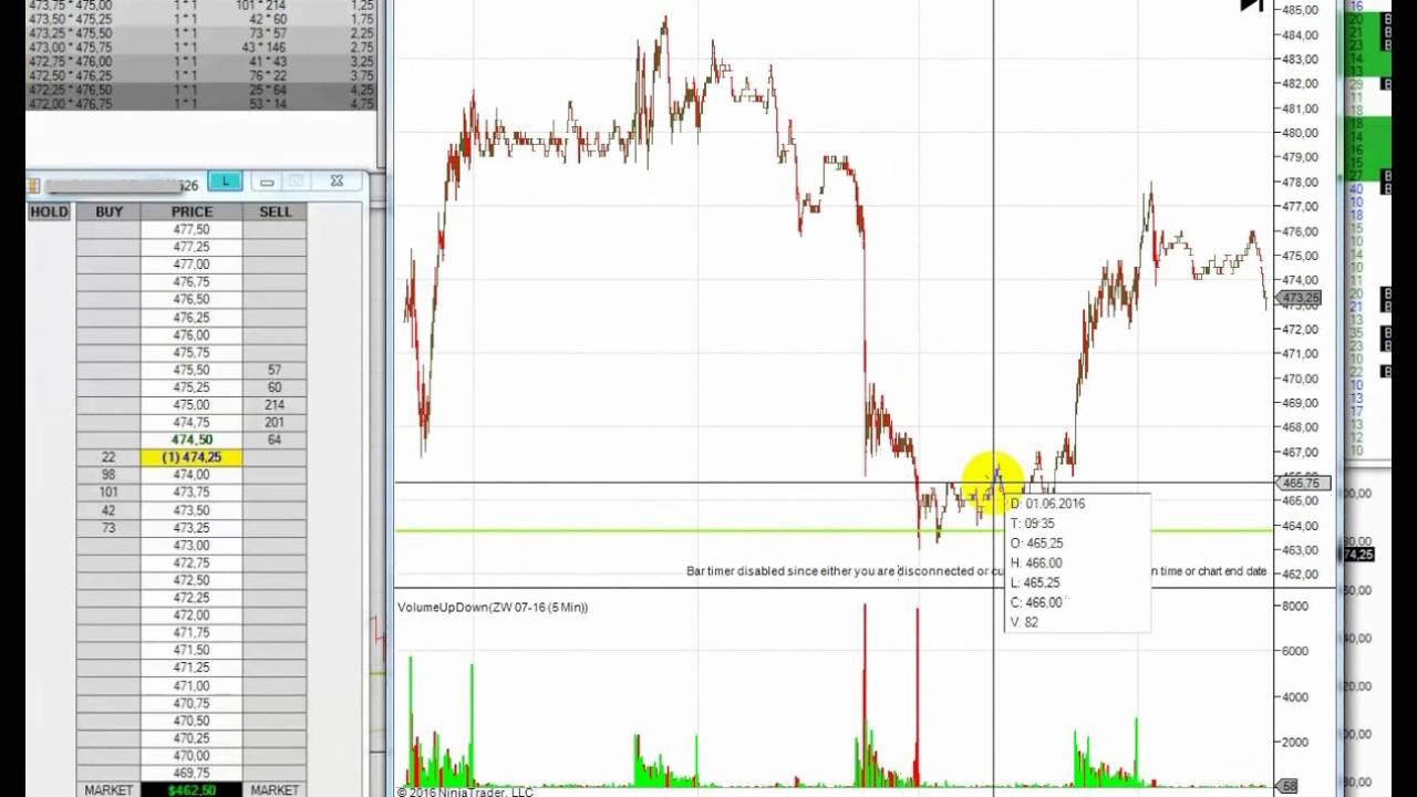 Торговля на товарной бирже отзывы биткоин краны моментальные на русском языке