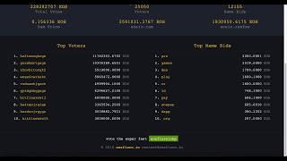 EOS Rental Income REX   ICON Repurchase Program   Bitcoin ETF