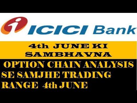 Icici Bank Stock Analysis|icici Bank Share Target|icici Bank Latest News|icici Bank Stock Prediction