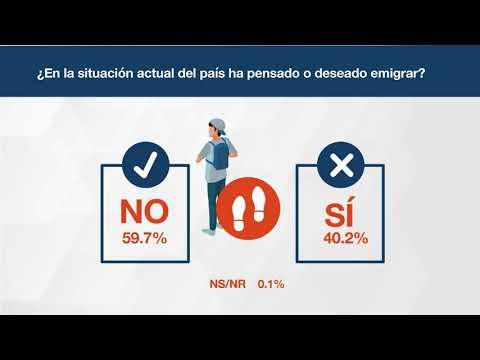 Resultados de Elecciones Congresales 2020: Distribución de las Curules en el Congreso. from YouTube · Duration:  7 minutes 18 seconds