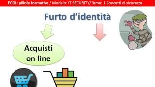 MOD IT SECURITY 1 - Concetti di sicurezza