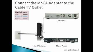 Connecting Your Bluray Player to the Internet