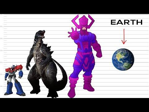 Universe Size Comparison (fictional)