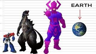 Download Universe Size Comparison (fictional) Mp3 and Videos