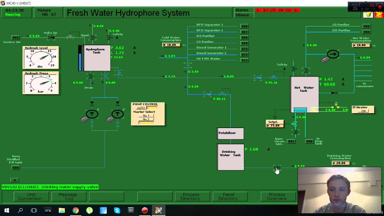 HYDROPHORE SYSTEM IN SHIPS PDF DOWNLOAD