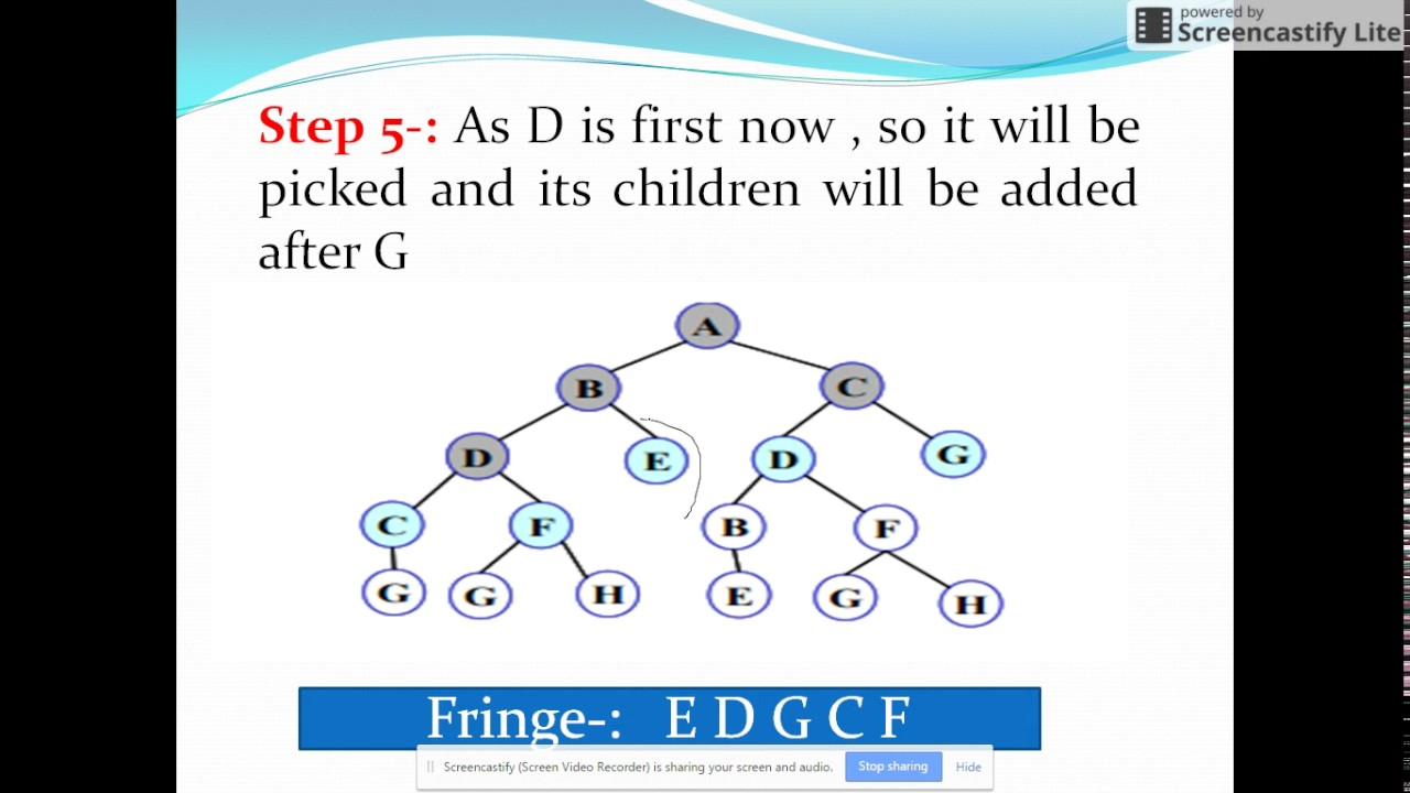 Artificial Intelligence Chapter #1 Breadth First Search(BFS)