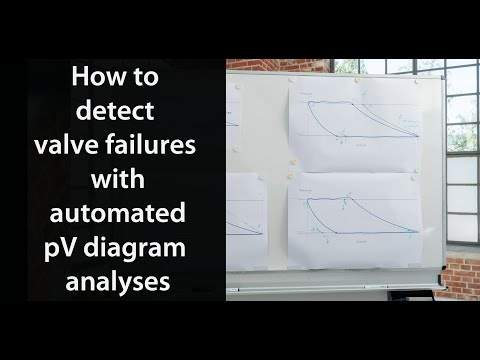 How To Detect Valve Failures With Automated PV Diagram Analyses