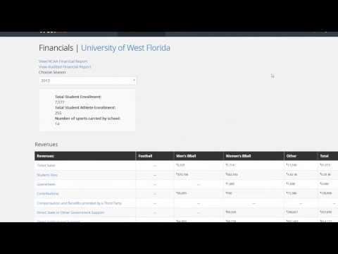 Win AD D-II NCAA Financials Database