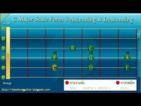 การไล่สเกล C Major Scale หรือ C Ionian Mode พร้อม TAB ครบทั้ง 5 Patterns