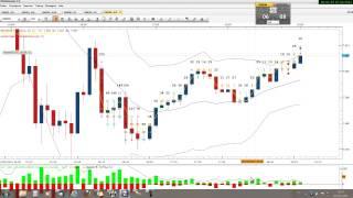 Analyse de trades et trade en direct