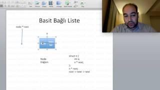 Veri Yapılarına Giriş ve Bağlı Listeler (Linked List) -VY1