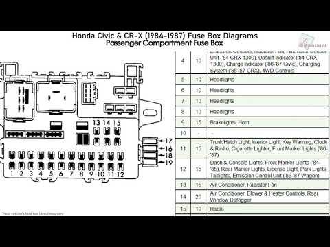 Honda Civic & CR-X (1984-1987) Fuse Box Diagrams - YouTubeYouTube