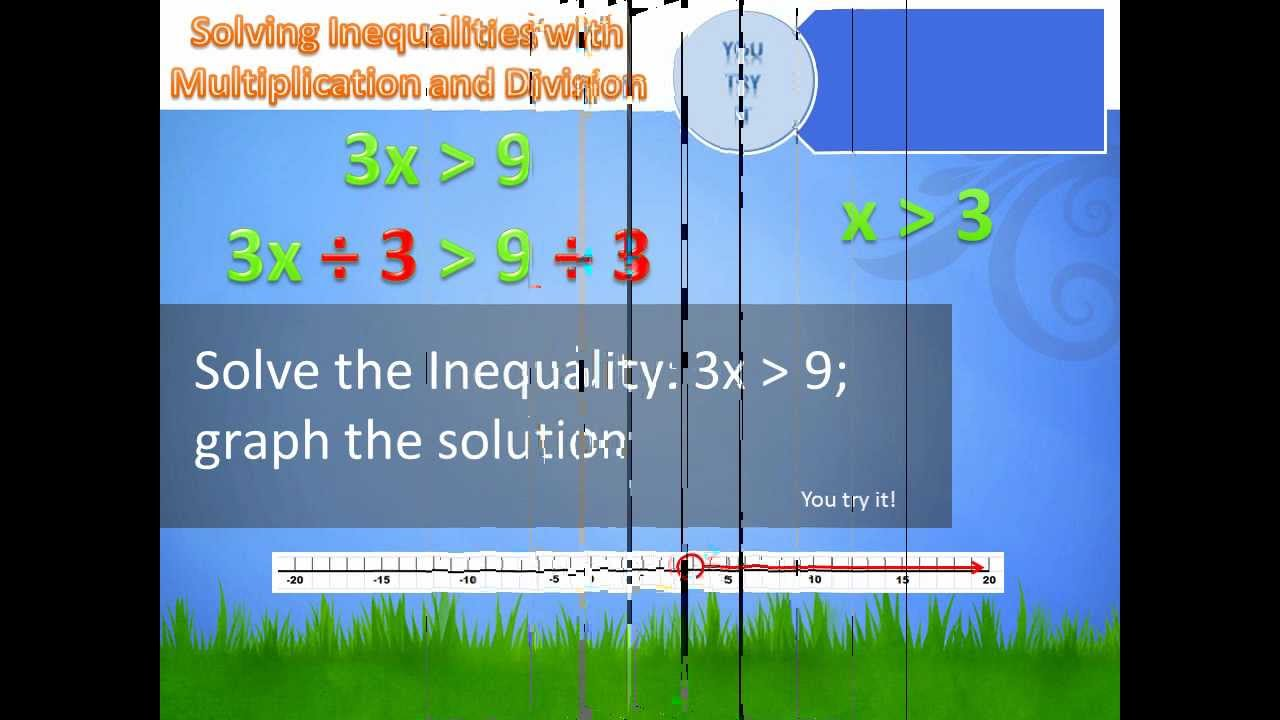 Algebra - Solving Inequalities with Multiplication and Division: 6th ...