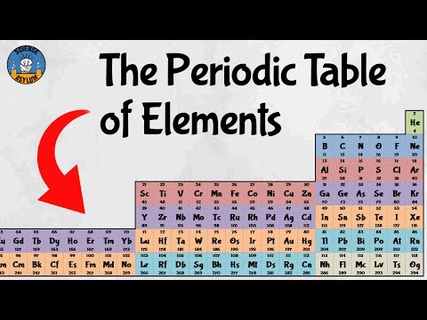 Why does the Periodic Table look like that?