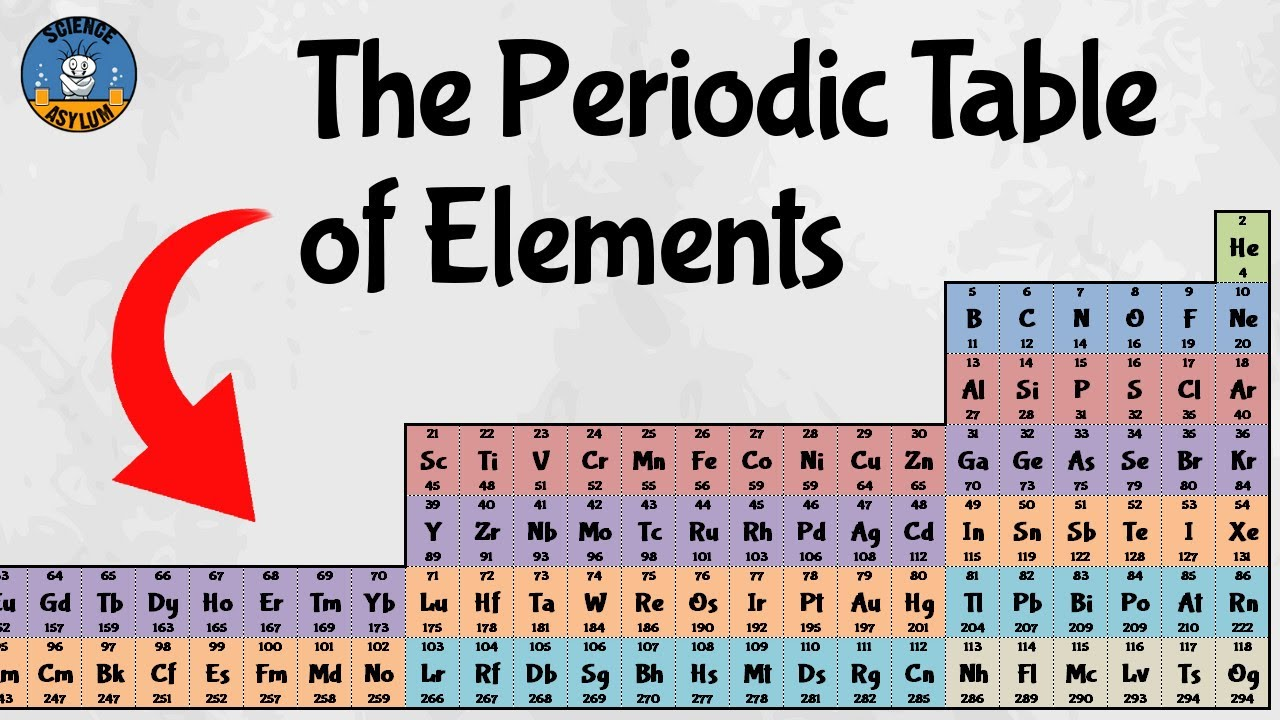 Why does the periodic table look like that youtube why does the periodic table look like that gamestrikefo Images