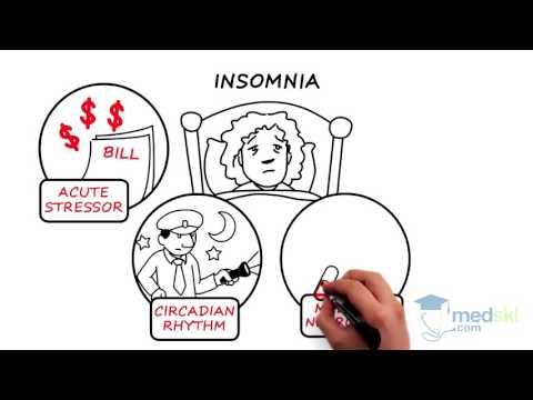 Psychiatry – Sleep Disorders: By Elliott Lee M.D.