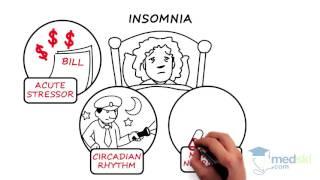 Sering Mengigau Tanda Suatu Penyakit | Apa itu Somniloquy / Parasomnia || dr. Andi Septiawan.