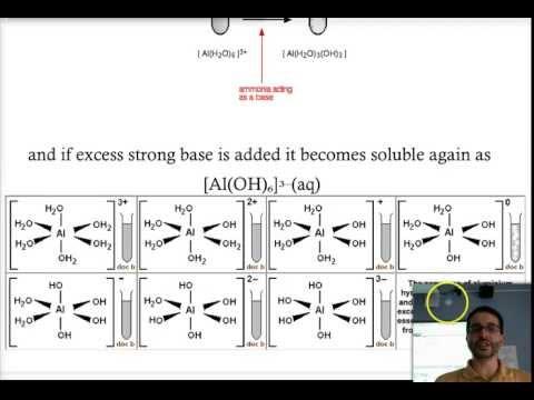 IB Chemistry HL: Acid Base Theory: 2-Salt Hydrolysis & pH of solutions