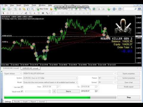 Forex killer ea download manager рынок золота прогноз