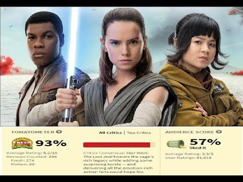 The Last Jedi - why so many bad audience reviews? (NO SPOILERS)