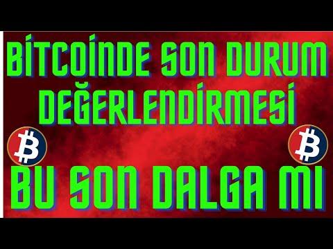 BİTCOİNDE VE ALTCOİNLER ÖNEMLİ SEVİYELER/ETHEREUM/ALTCOİN/BİTCOİN/ANALİZ