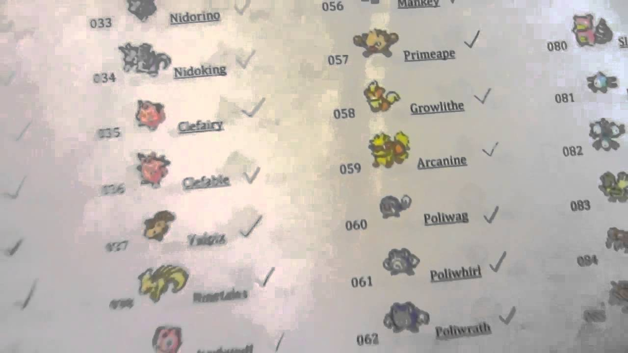 picture relating to Printable Pokemon Checklist With Pictures named In depth printable 649 Pokemons checklist (Countrywide Pokedex)