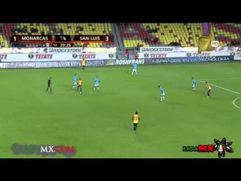 Download Monarcas Morelia vs San Luis 3-3 Jornada 3 Apertura 2012 Liga MX HD 04/08/12