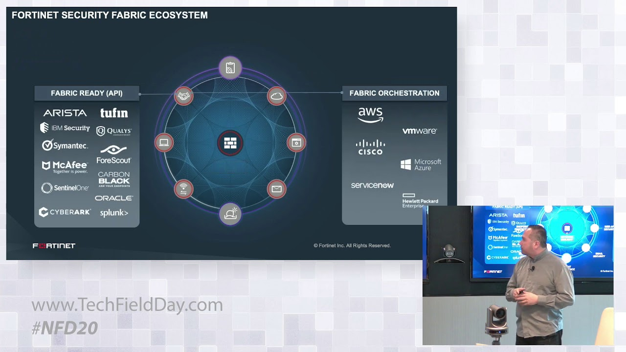 Fortinet Security Fabric Deep Dive Demo