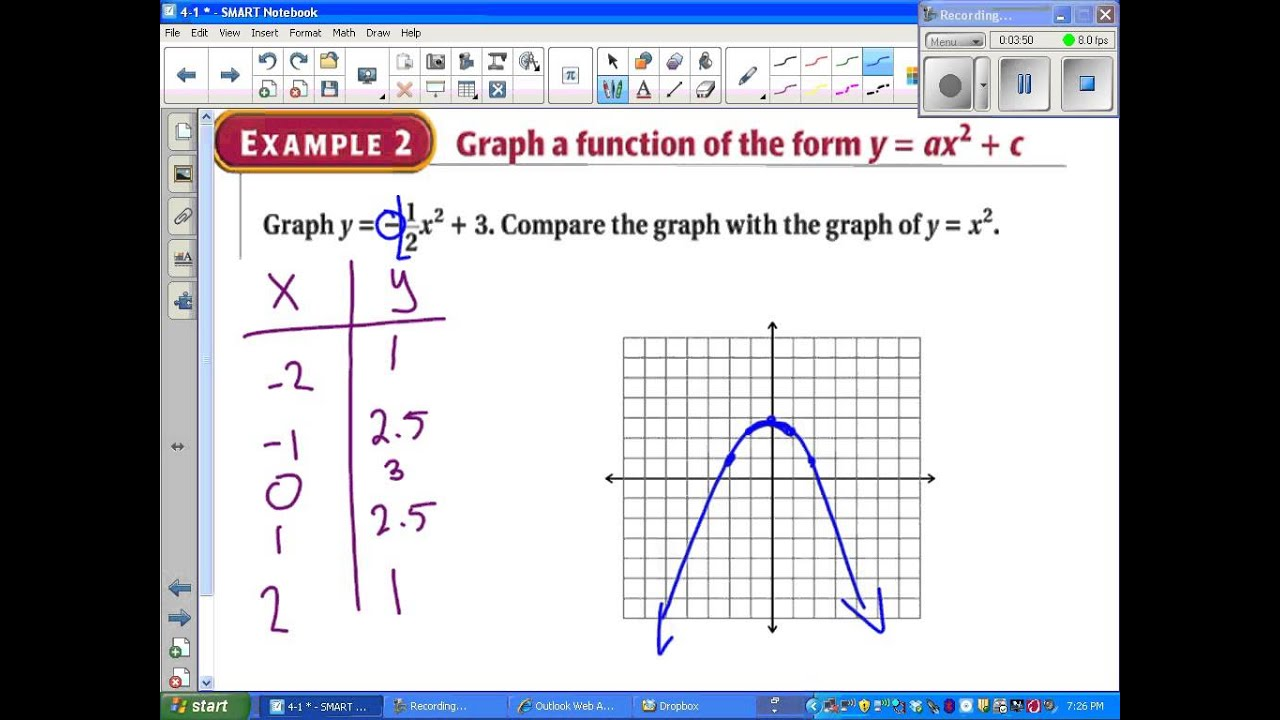 Algebra ii 4 1 graph quadratic functions in standard form youtube falaconquin