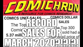 Comichron Sales for March 2020 - #HardcoreNerding