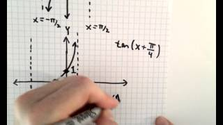 Graphing a Tangent Function - EX 3