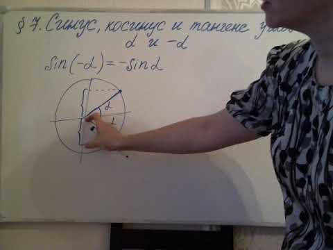 Алгебра 10 класс Синус, косинус, тангенс углов альфа и минус альфа Лекция