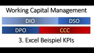 Working Capital Management 3 - DIO, DPO, DSO & Cash Conversion Cycle