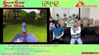 Spyro 2: Ripto