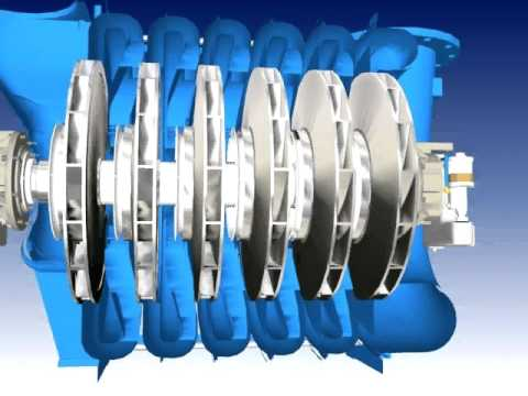3D animation of a multi stage blower