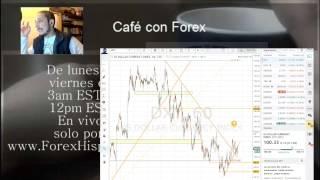 Forex con Café del 9 de Febrero del 2017