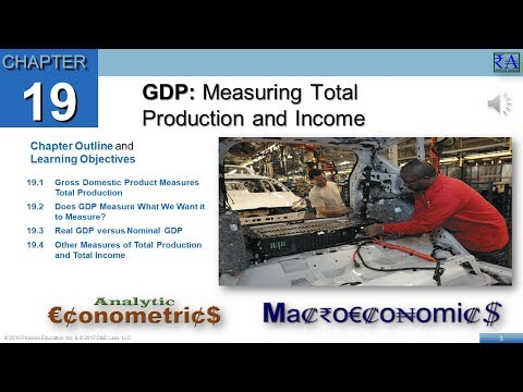 Chapter 19: GDP: Measuring Total Production and Income
