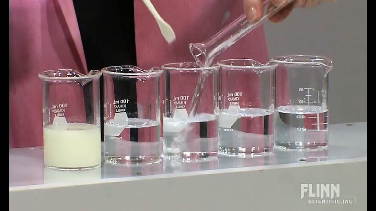 chemistry coursework rate reaction sodium thiosulphate hydrochloric acid To investigate the effects of change in concentration on the rate of reaction between sodium thiosulphate and hydrochloric acid briefly describe your preliminary experiment and include your results.