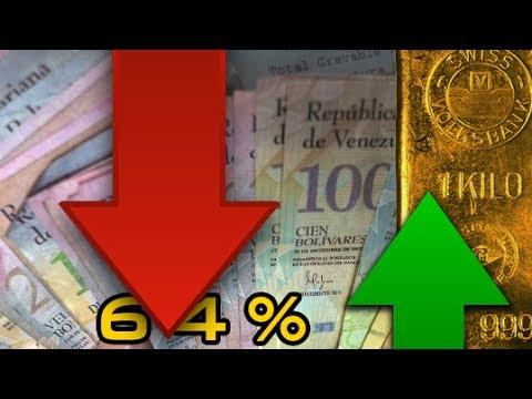Venezuela Devalues Currency But Cannot Devalue GOLD