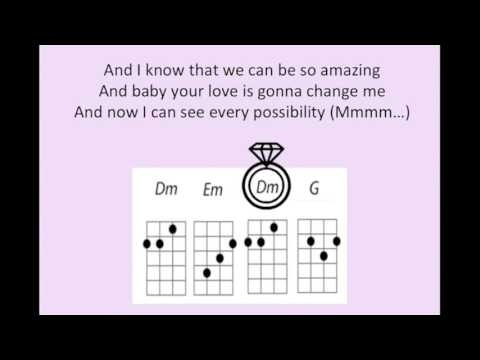 Havent Met You Yet Ukulele Play Along With Chord Charts Youtube