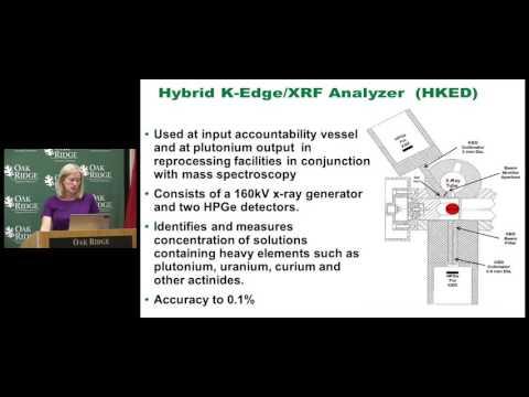Overview of Destructive Analysis & Non Destructive Analysis