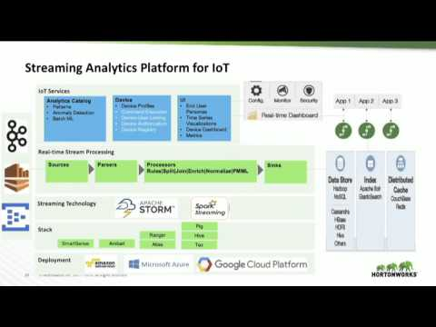 Make Streaming IoT Analytics Work For You: The Devil is in the Details