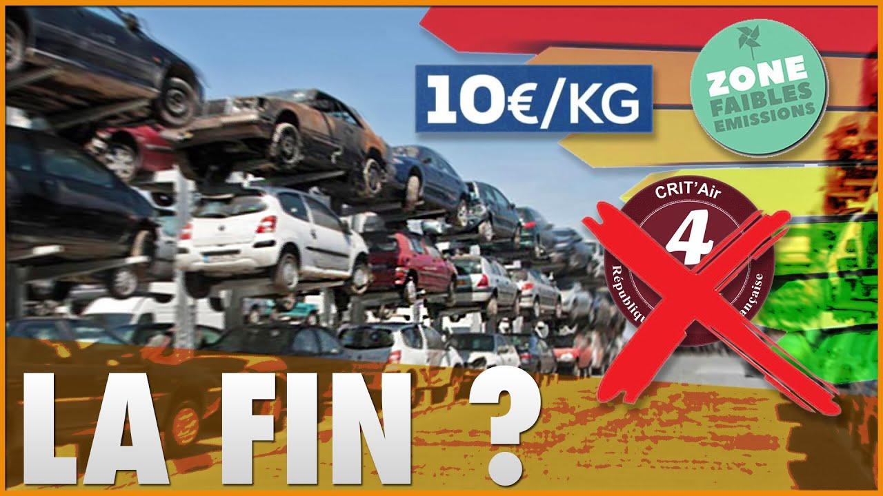 🚗 BILAN 2020 👍 👎 2021 ? Malus, Taxe au Poids, ZFE en France, Crit'air ...