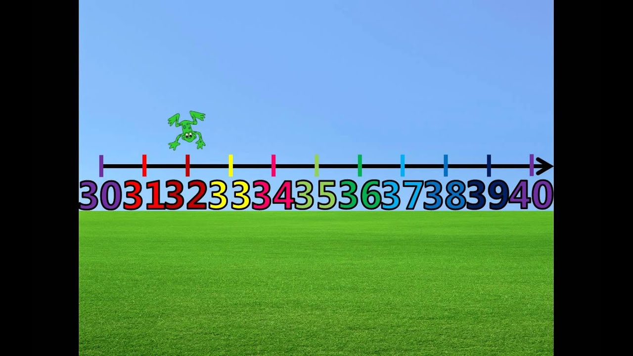 Counting 30 - 40 on the Number Line with Froggy - YouTube