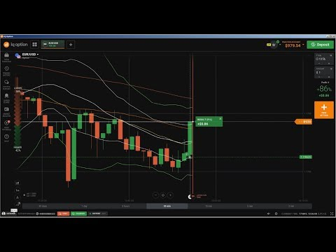 📊 Candlestick Chart Analysis: technical analysis of stocks, advanced technical analysis forex